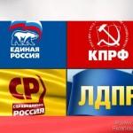 «Политические партии в истории и судьбе России»