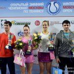 Международный зимний чемпионат Москвы по теннису «Winter Moscow Open».